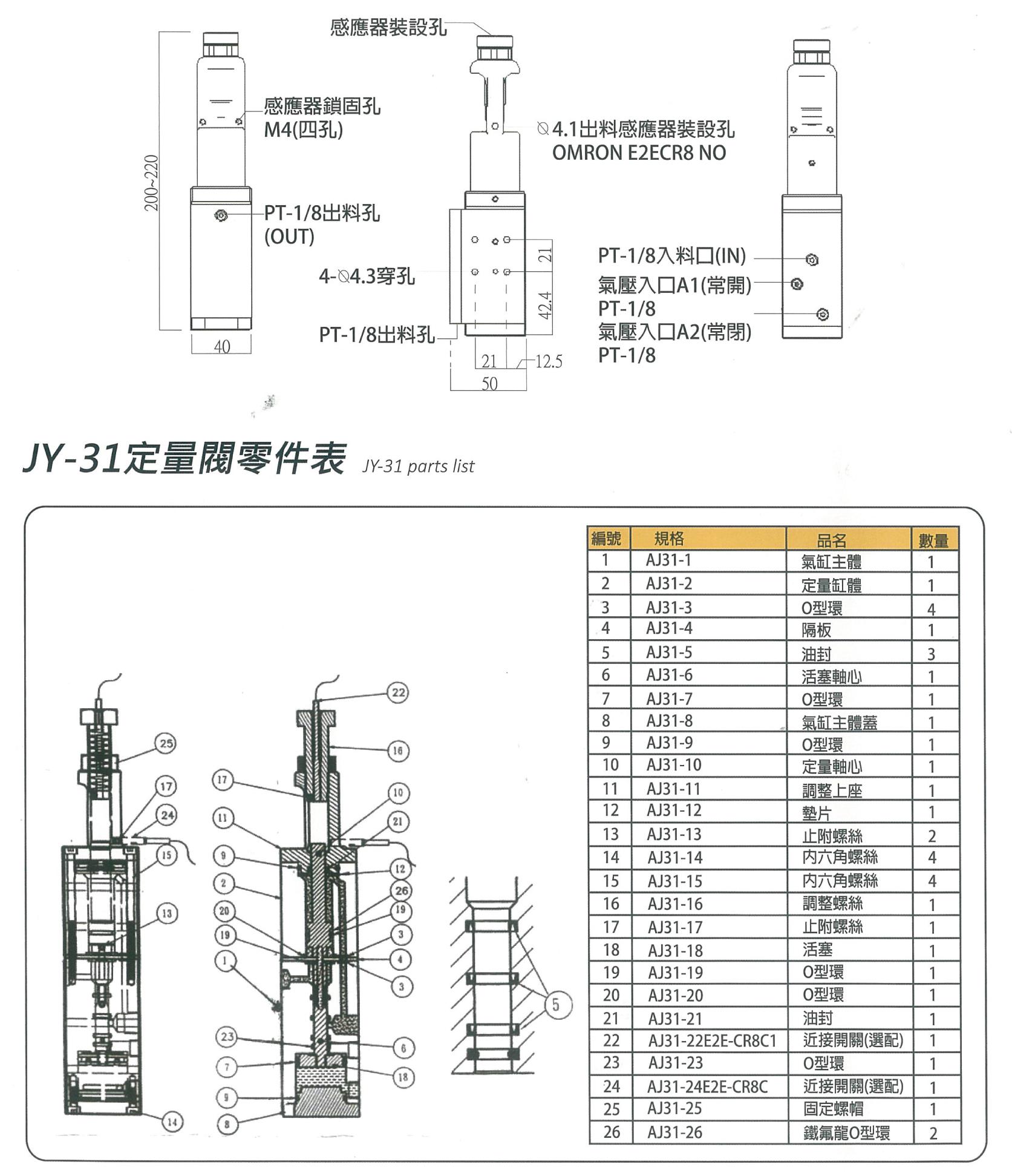 標準型1cc定量閥