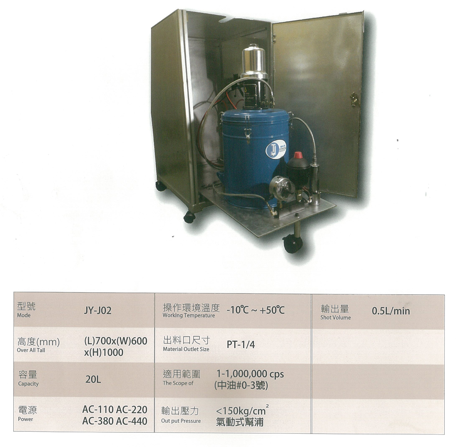 Electric Grease Pump Module