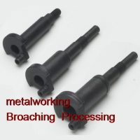 Model Airplanes broaching