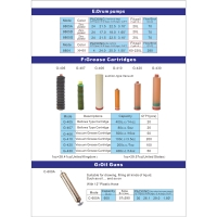 Cens.com GREASE GUN Catalog 5 TSAI CHUN LINE INDUSTRY CO., LTD.