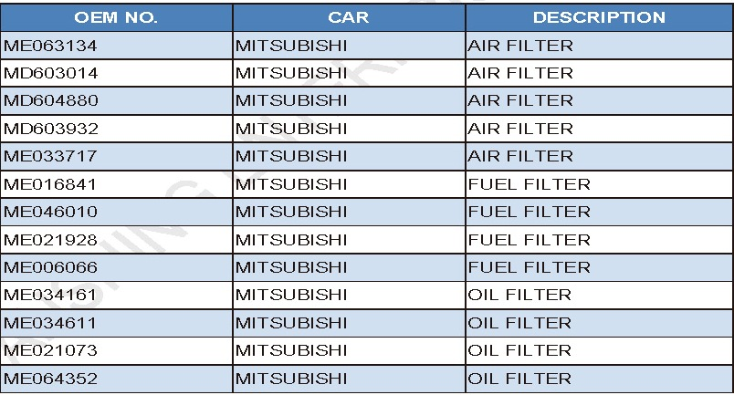 AIR/FUEL/OIL FILTER