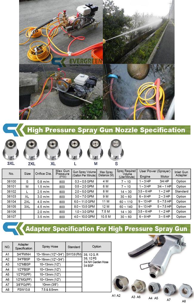 High-pressure Spray Gun