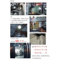 HID Xenon Light Installation Guide