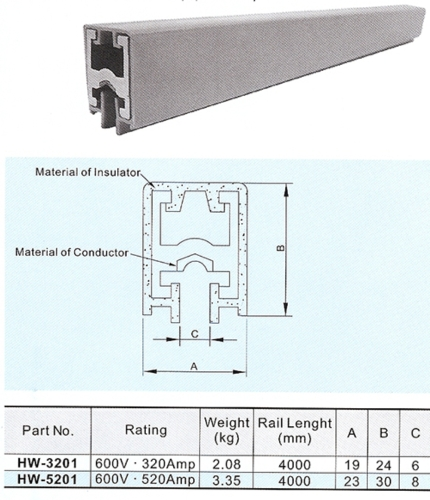 W-type insulated safety power rail