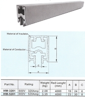 Cens.com W-type insulated safety power rail  HUAJIAN ELECTRICAL CO., LTD.