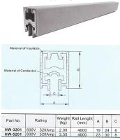 W型絕緣安全電軌