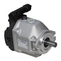 Axial piston pump/ Piston pump /Variable pump