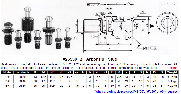 BT Arbor Pull Stud
