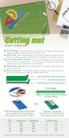 Cens.com Cutting Mat ALLOYINN CORPORATION