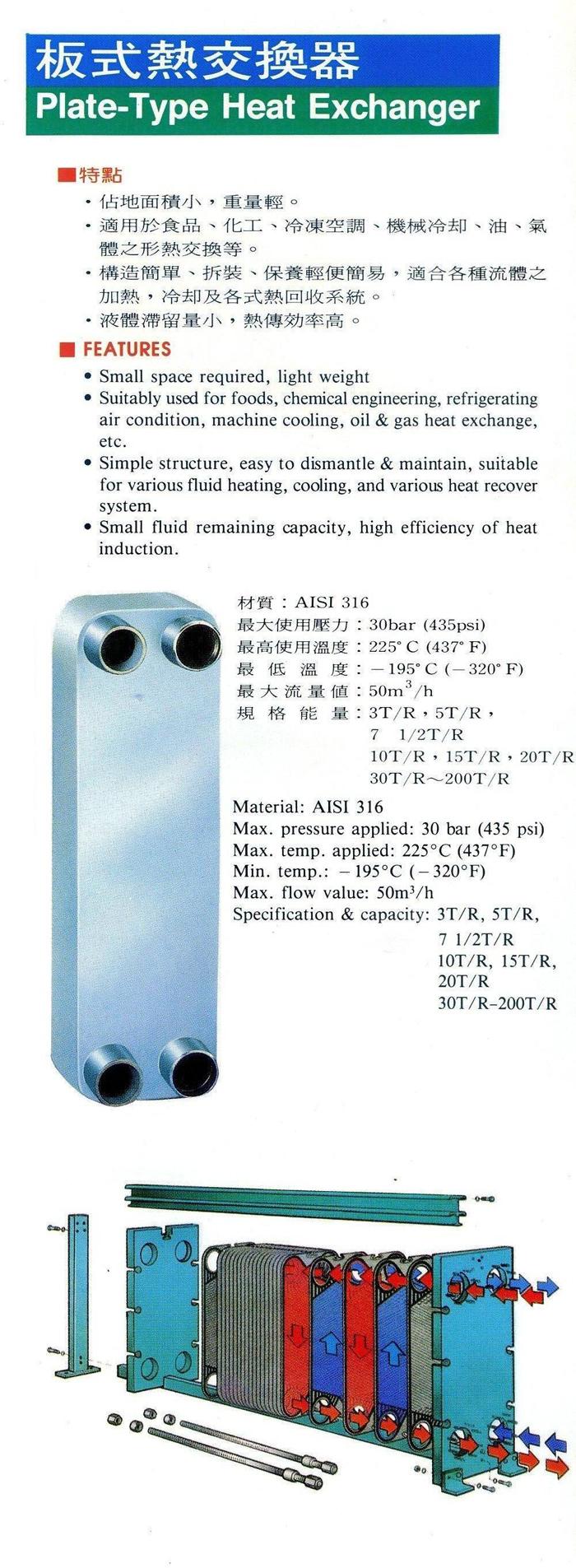 Plate-type Heat Exchanger