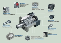 Cens.com 减速机产品结构图 朝阳精密有限公司
