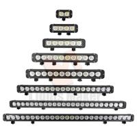 Cens.com LED工作燈 GUANGZHOU LIGHTS MAKER AUTO PARTS CO., LTD.