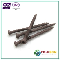 Cens.com Concrete screw FOLKSON HARDWARE CO., LTD.