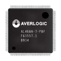 Cens.com Full HD FIFO (First-In-First-Out) Memory AVERLOGIC TECHNOLOGIES, CORP.
