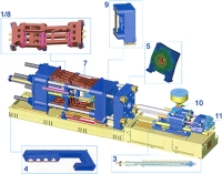 D&G-Series Injection Molding Machine