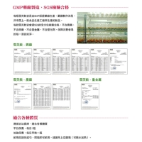 SGS檢驗合格表