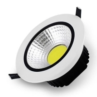 LED Panel Ligh