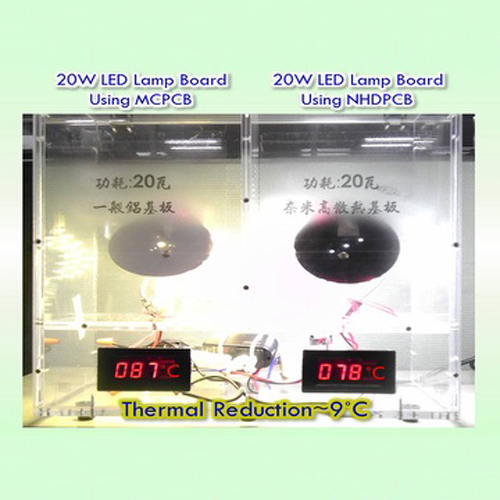 Thermal Comparison of with/without NHD Film