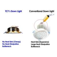 Cens.com Thin LED Downlight TCY-TEC CORP.