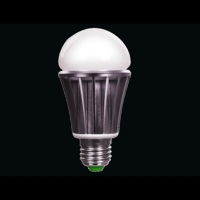Cens.com LED Bulbs SHANGYU SINYU LIGHTING ENGINEER CO., LTD.