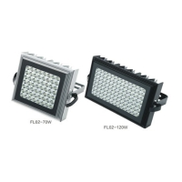 Cens.com LED Flood Light (70W/120W Series) ECOACE ELECTRONICS CO., LTD.