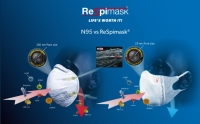 N95 vs. ReSpimask®