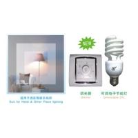 Cens.com Energy Saving Lamp 蘭普源照明科技股份有限公司