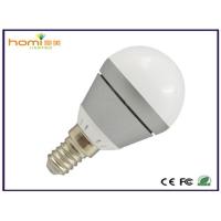 New P45 E27 Die-cast Aluminum Bulb