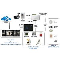 Cens.com Ip camera architecture AREX AUTOMATION CORP.