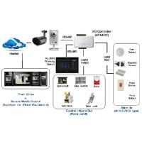 Ip camera architecture