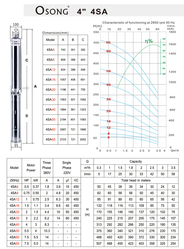 Stainless-steel Submersible Pump