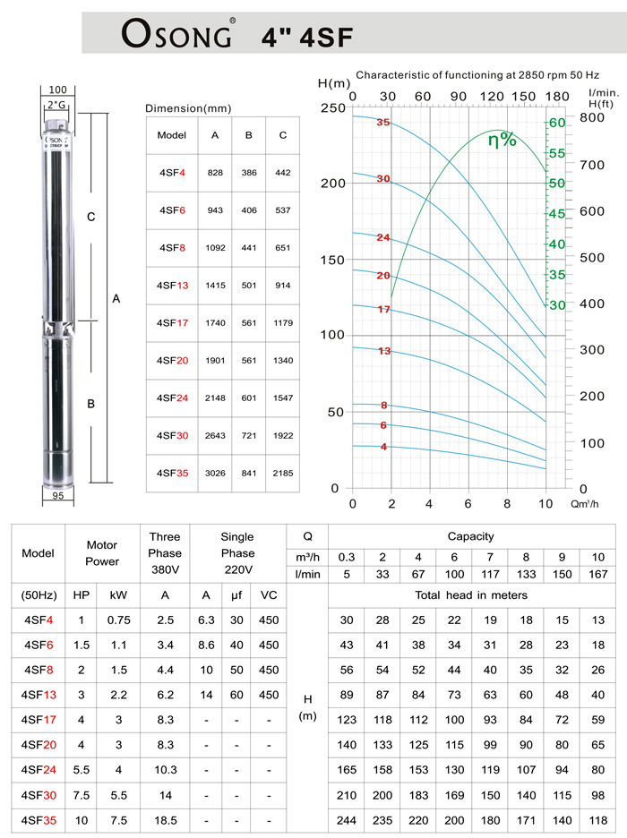 Stainless-steel Submersible Pumps