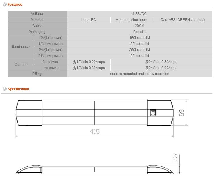 Automotive Interior Light