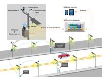 Intelligent Street Light wireless control system