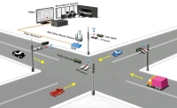 Intersection monitoring wireless transmission system