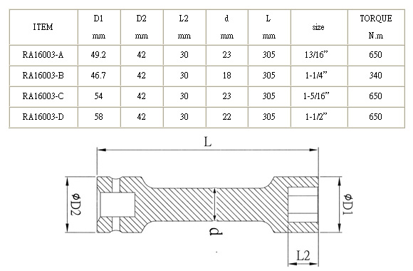 """3/4""""Dr. Hexagon Torque Impact Socket, Extra Deep / Impact Socket & Torque Tools"""