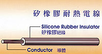 矽橡胶耐热线