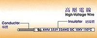 High-Voltage Wire