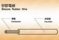 Silicone Rubber Wire