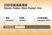 Silicone Rubber Glass Braided Wire