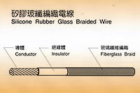 Silicone Rubber Glass Braided Wire