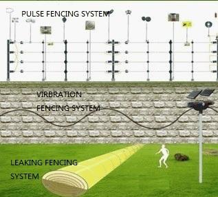 脉冲式电子围栏系统