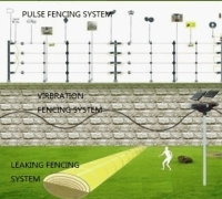 pulse electric fencing system