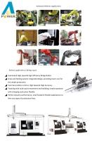 Cens.com Bridge type series Robots Application AA POWER CO., LTD.