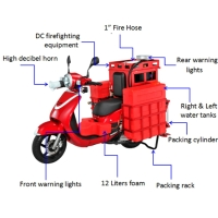 Cens.com Fire Motorcycle YU SIANG SHUN CO., LTD.
