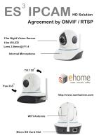 WIFI IP Camera