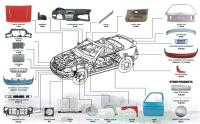全车系机器车零件供应