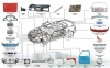 Auto and motorcycle parts