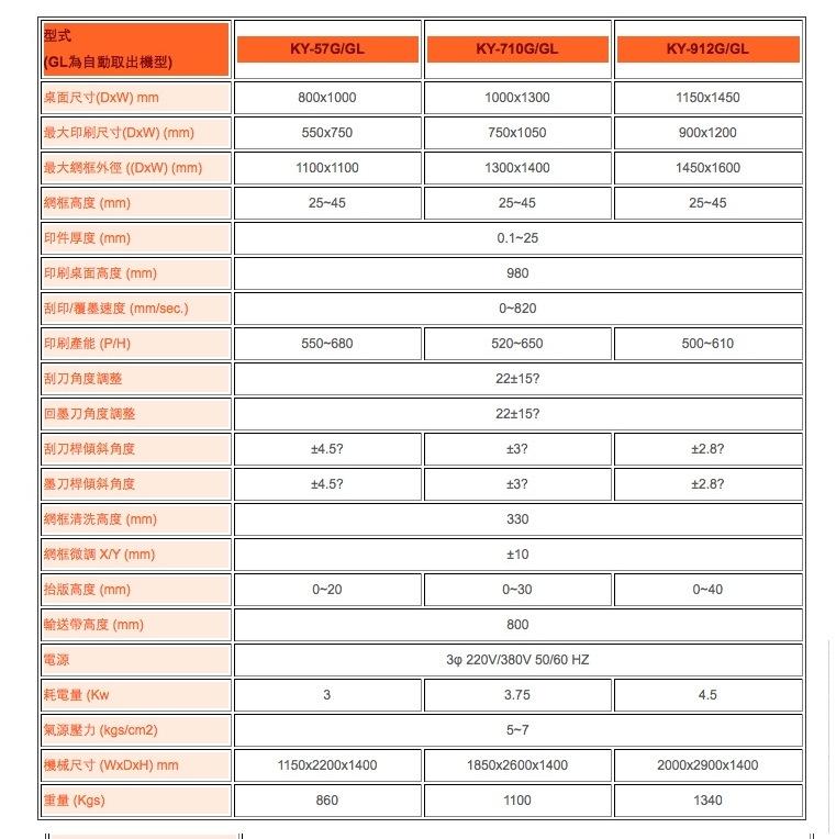 3/4 自动四柱式跑台网印机 (后出料)