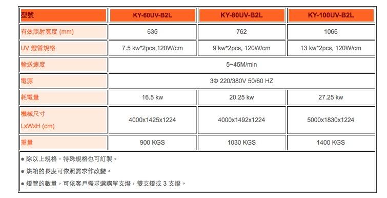 UV 輸送乾燥機 (加長型)